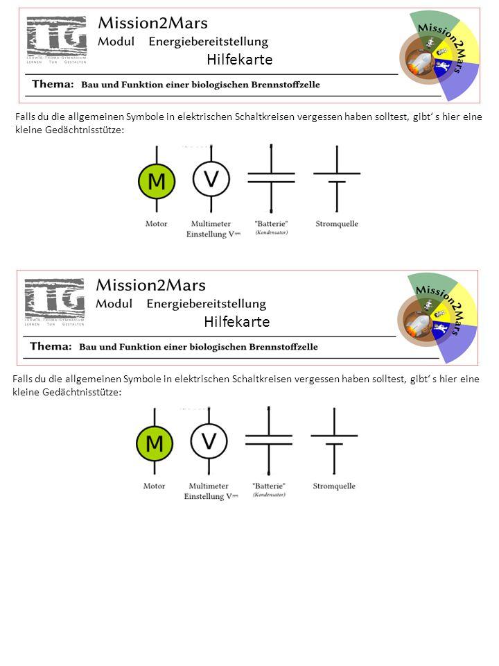Hilfekarte Falls du die allgemeinen Symbole in elektrischen Schaltkreisen vergessen haben solltest, gibt' s hier eine kleine Gedächtnisstütze: Hilfeka