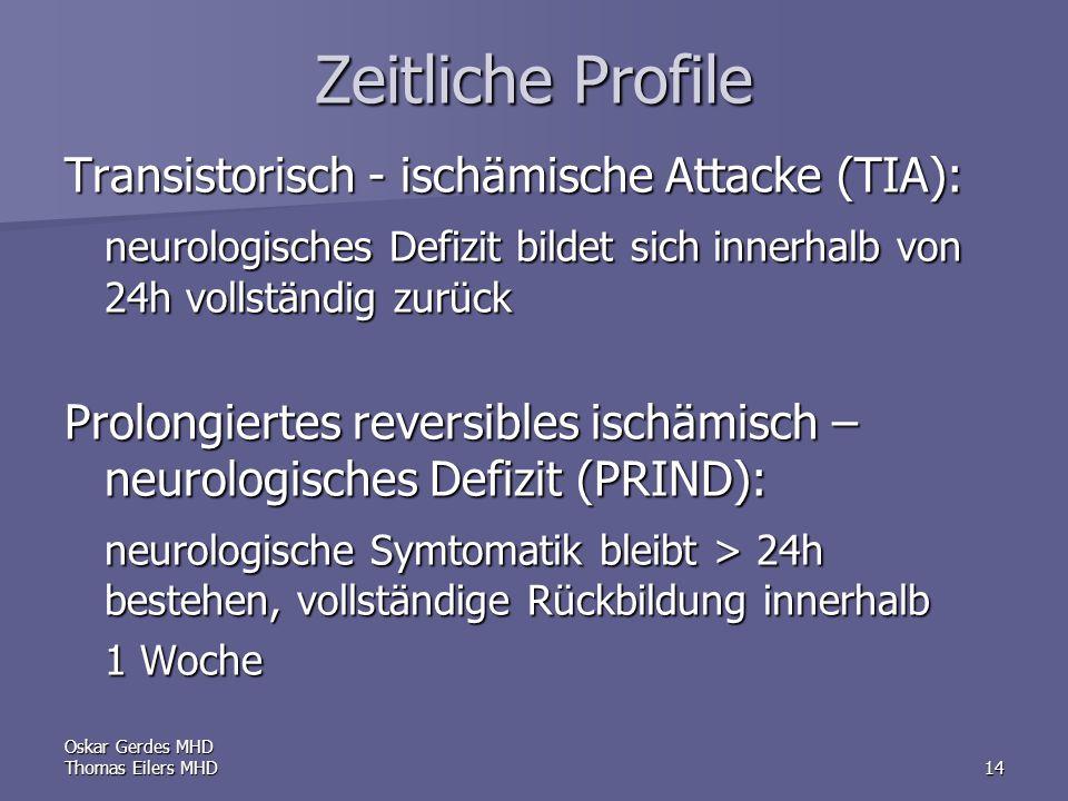 Oskar Gerdes MHD Thomas Eilers MHD14 Zeitliche Profile Transistorisch - ischämische Attacke (TIA): neurologisches Defizit bildet sich innerhalb von 24h vollständig zurück Prolongiertes reversibles ischämisch – neurologisches Defizit (PRIND): neurologische Symtomatik bleibt > 24h bestehen, vollständige Rückbildung innerhalb 1 Woche