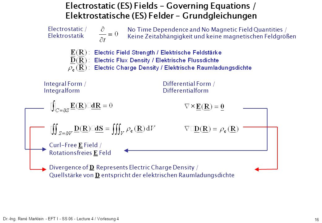 Dr.-Ing. René Marklein - EFT I - SS 06 - Lecture 4 / Vorlesung 4 16 Integral Form /Differential Form / IntegralformDifferentialform Curl-Free E Field