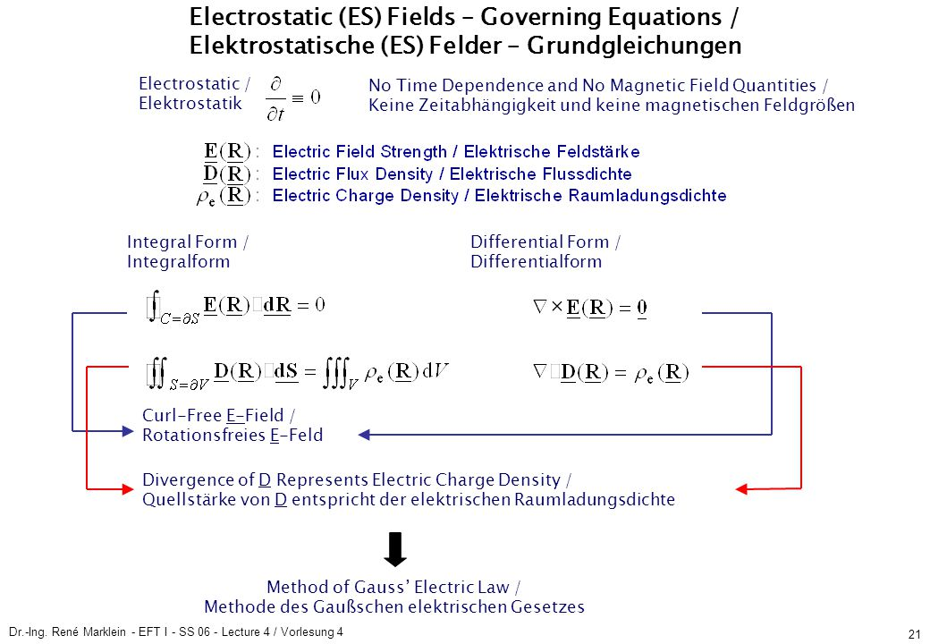 Dr.-Ing. René Marklein - EFT I - SS 06 - Lecture 4 / Vorlesung 4 21 Integral Form /Differential Form / IntegralformDifferentialform Curl-Free E-Field