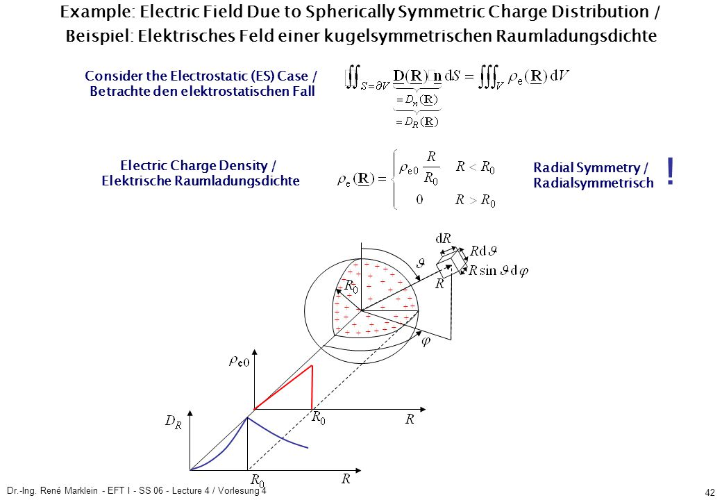 Dr.-Ing. René Marklein - EFT I - SS 06 - Lecture 4 / Vorlesung 4 42 Example: Electric Field Due to Spherically Symmetric Charge Distribution / Beispie