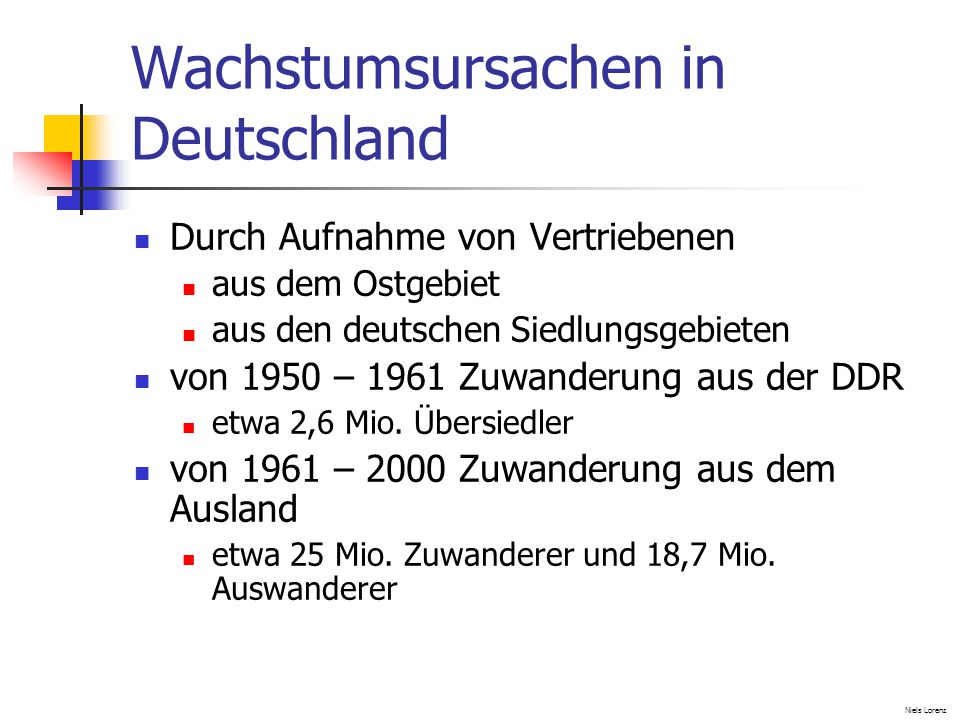 Wachstumsursachen in Deutschland Durch Aufnahme von Vertriebenen aus dem Ostgebiet aus den deutschen Siedlungsgebieten von 1950 – 1961 Zuwanderung aus der DDR etwa 2,6 Mio.
