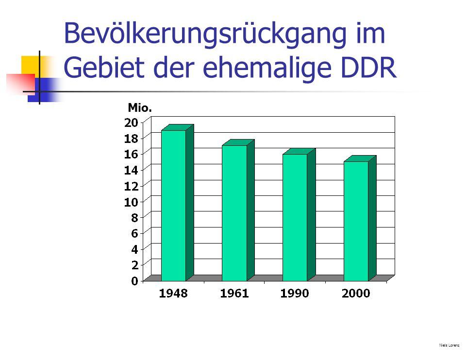 Bevölkerungsrückgang im Gebiet der ehemalige DDR Niels Lorenz Mio.