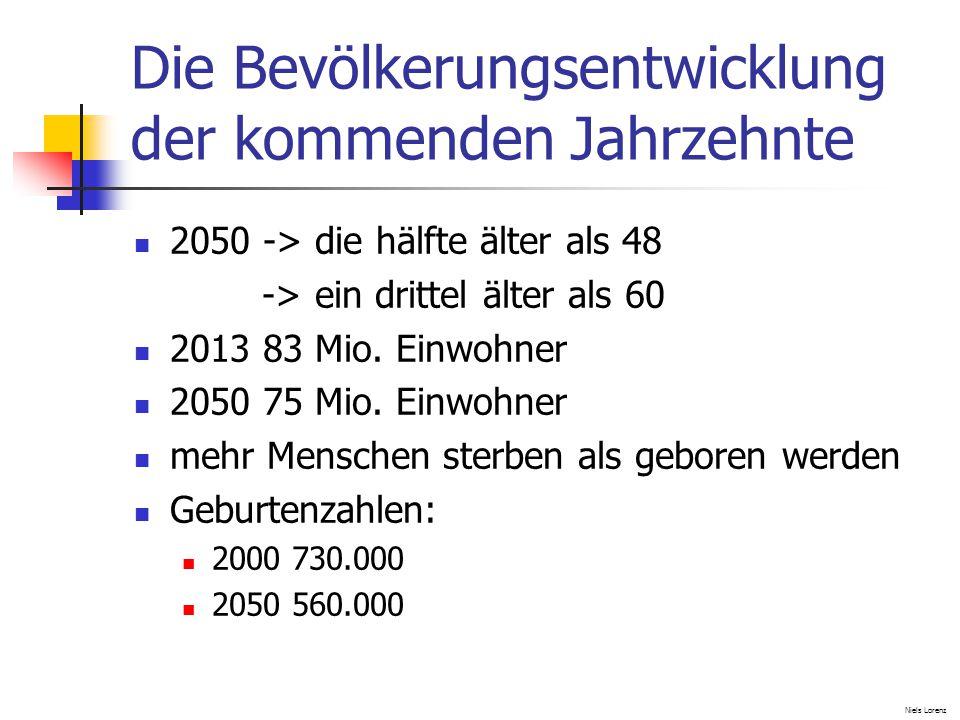 Die Bevölkerungsentwicklung der kommenden Jahrzehnte 2050 -> die hälfte älter als 48 -> ein drittel älter als 60 2013 83 Mio.