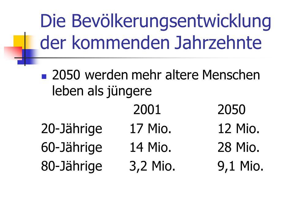Die Bevölkerungsentwicklung der kommenden Jahrzehnte 2050 werden mehr altere Menschen leben als jüngere 2001 2050 20-Jährige17 Mio.12 Mio.