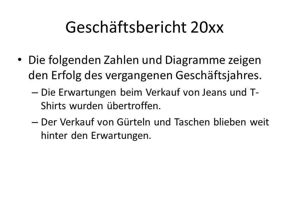 Tabelle: statisch Umsätze in CHF JeansT-ShirtsGürtelTaschenTotal 1.