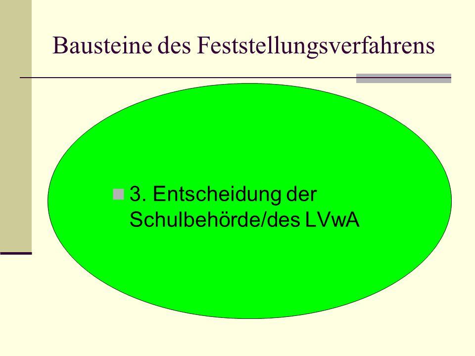 Bausteine des Feststellungsverfahrens 3. Entscheidung der Schulbehörde/des LVwA