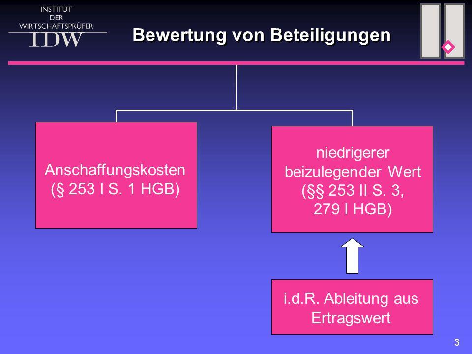 3 Bewertung von Beteiligungen Anschaffungskosten (§ 253 I S.