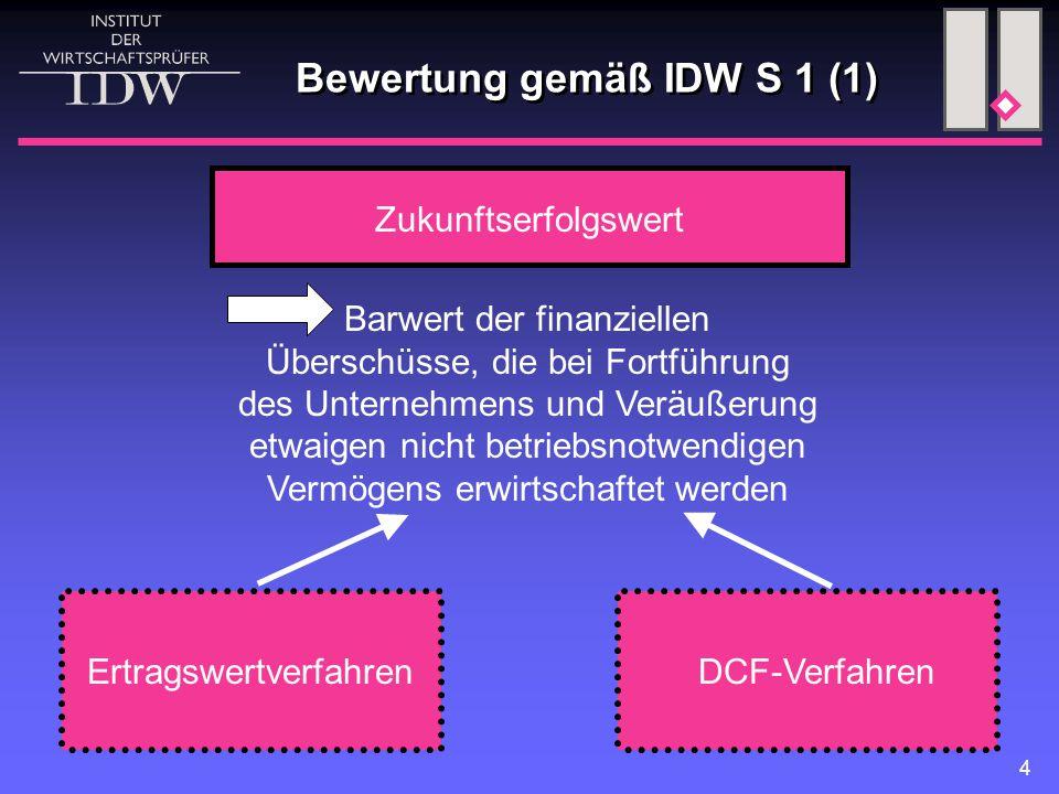 5 Bewertung gemäß IDW S 1 (2)  Subjektiver Unternehmenswert Perspektive des Käufers eines Unternehmens bzw.