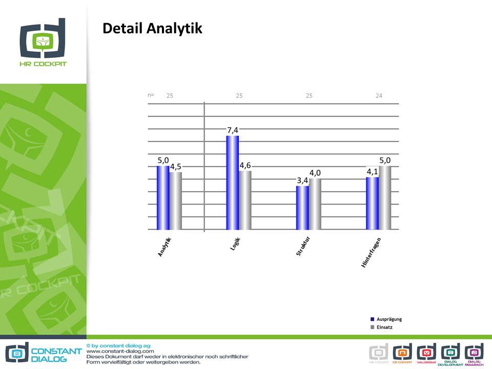 Detail Analytik
