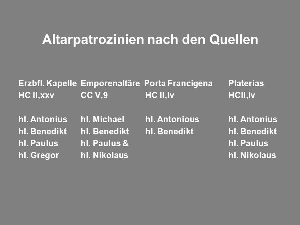 Altarpatrozinien nach den Quellen Erzbfl.