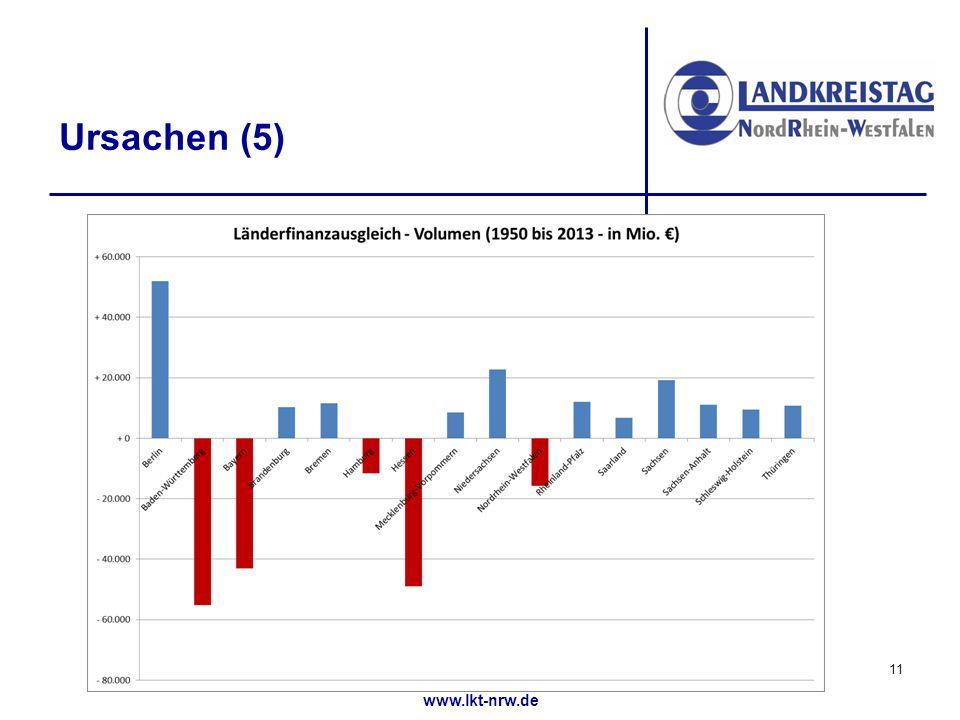 www.lkt-nrw.de Ursachen (5) 11