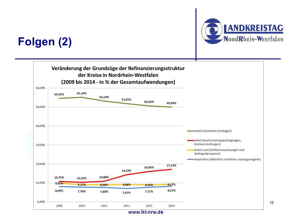 www.lkt-nrw.de Folgen (2) 18