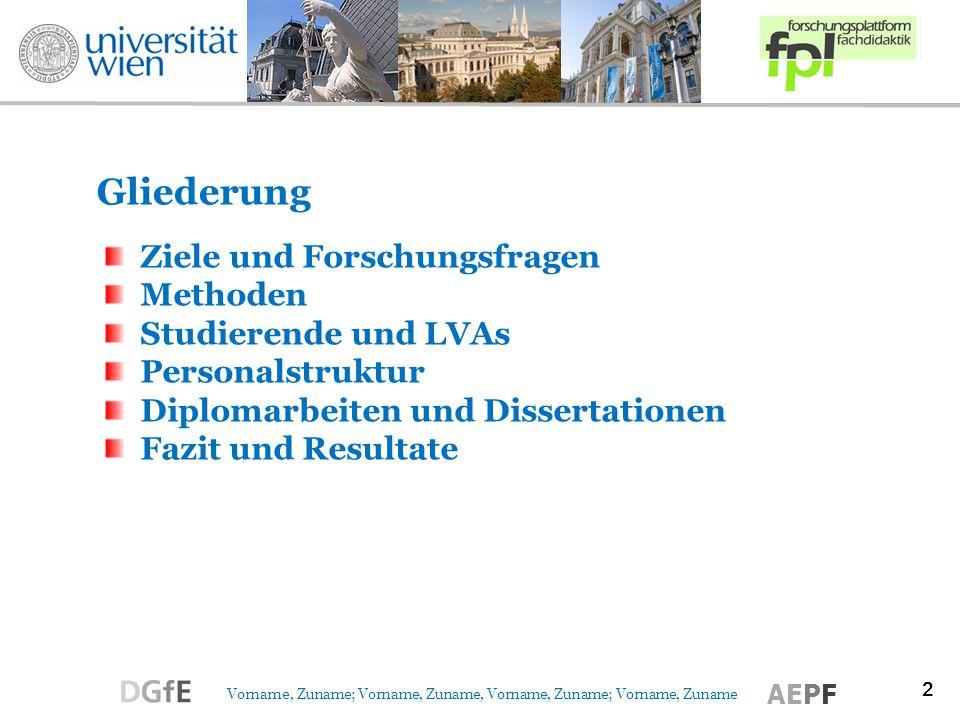 13 Vorname, Zuname; Vorname, Zuname, Vorname, Zuname; Vorname, Zuname AEPF Abschlussarbeiten & Forschungsprojekte (08-09) Forschungsprojekte Finanzierung