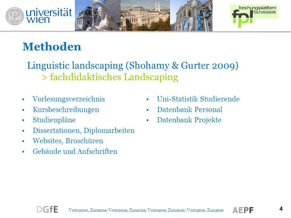 4 Vorname, Zuname; Vorname, Zuname, Vorname, Zuname; Vorname, Zuname AEPF Methoden Linguistic landscaping (Shohamy & Gurter 2009) > fachdidaktisches L