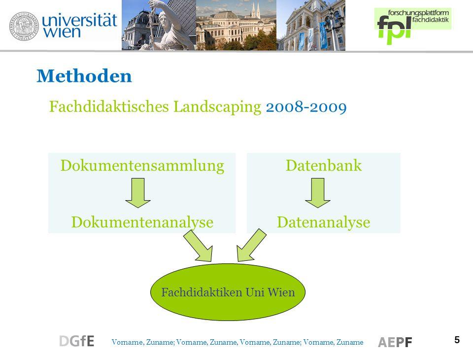5 Vorname, Zuname; Vorname, Zuname, Vorname, Zuname; Vorname, Zuname AEPF Methoden Fachdidaktisches Landscaping 2008-2009 Dokumentensammlung Dokumente