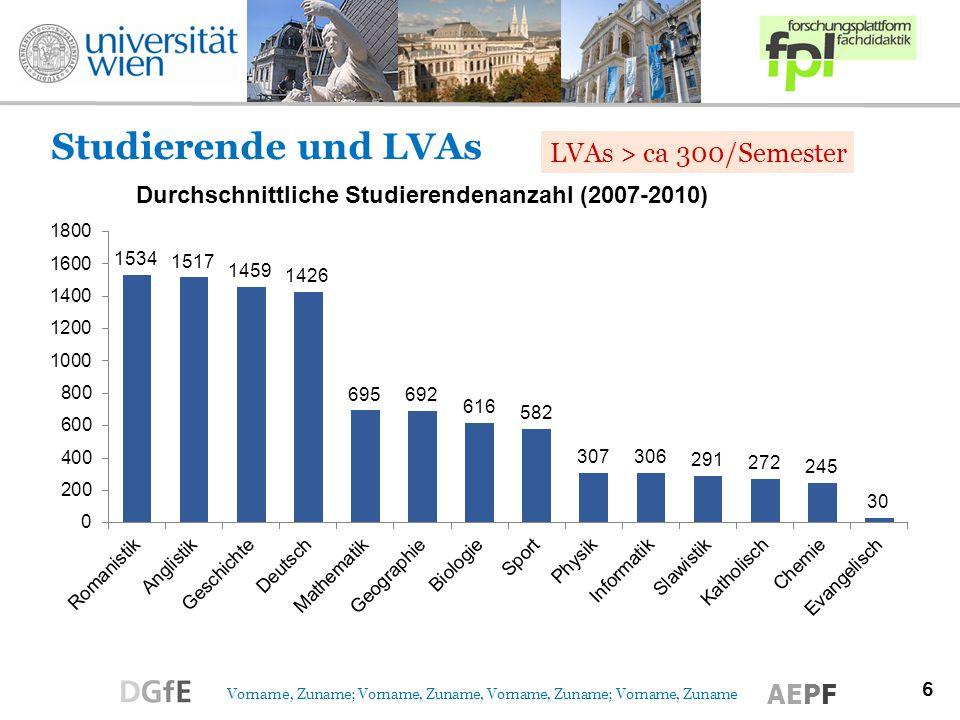 6 Vorname, Zuname; Vorname, Zuname, Vorname, Zuname; Vorname, Zuname AEPF Studierende und LVAs LVAs > ca 300/Semester