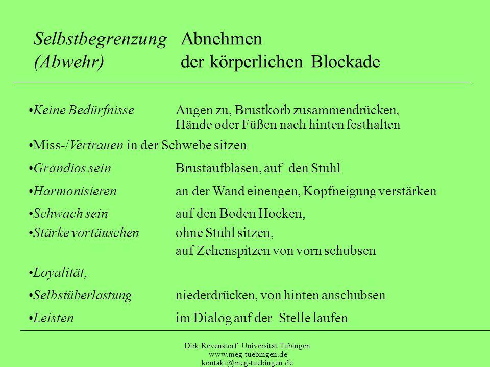 Dirk Revenstorf Universität Tübingen www.meg-tuebingen.de kontakt@meg-tuebingen.de Basismodell der Körpertherapien Impuls Somatische Erregung Hemmung Körperliche Blockade Anpassung Hypo-/Hypertonie Hypo/-Hypertrophie Frühere Frustration Achtsamkeit Amplifikation Rekapitulation Entfaltung Abnahme der Abwehr