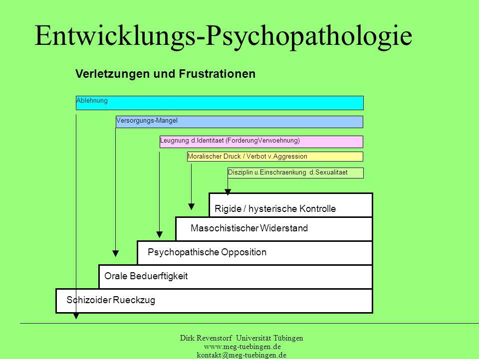 Dirk Revenstorf Universität Tübingen www.meg-tuebingen.de kontakt@meg-tuebingen.de Psychodynamik Paartherapie