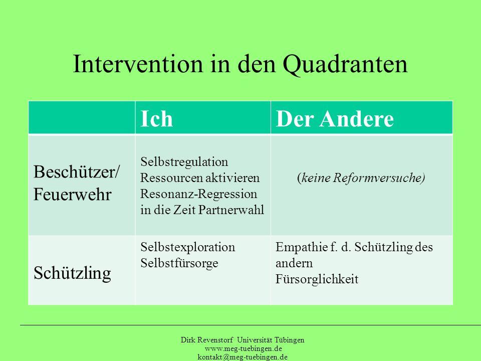Dirk Revenstorf Universität Tübingen www.meg-tuebingen.de kontakt@meg-tuebingen.de Drei-Ebenen der Streitkommunikation #5 Familienmutter-Lebenskünstle