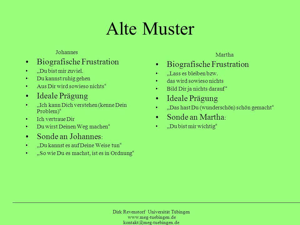 Dirk Revenstorf Universität Tübingen www.meg-tuebingen.de kontakt@meg-tuebingen.de Fallbeispiel: Globaler Geschäftsmann und Kosmetikladen Johannes Er