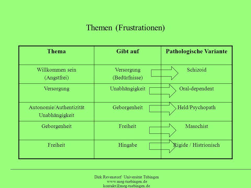 Dirk Revenstorf Universität Tübingen www.meg-tuebingen.de kontakt@meg-tuebingen.de