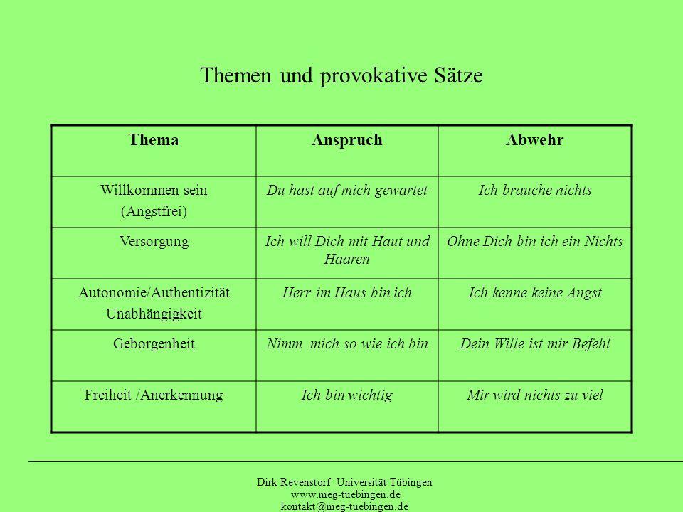 Dirk Revenstorf Universität Tübingen www.meg-tuebingen.de kontakt@meg-tuebingen.de Themen (Frustrationen) ThemaGibt aufPathologische Variante Willkomm
