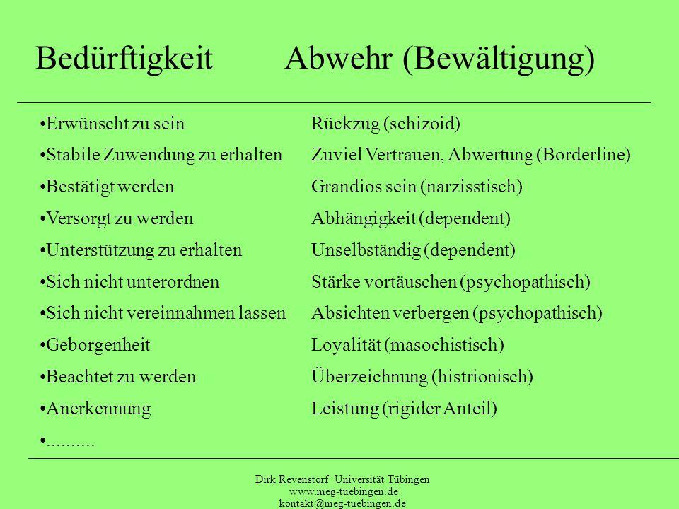 Dirk Revenstorf Universität Tübingen www.meg-tuebingen.de kontakt@meg-tuebingen.de Themen und provokative Sätze ThemaAnspruchAbwehr Willkommen sein (A