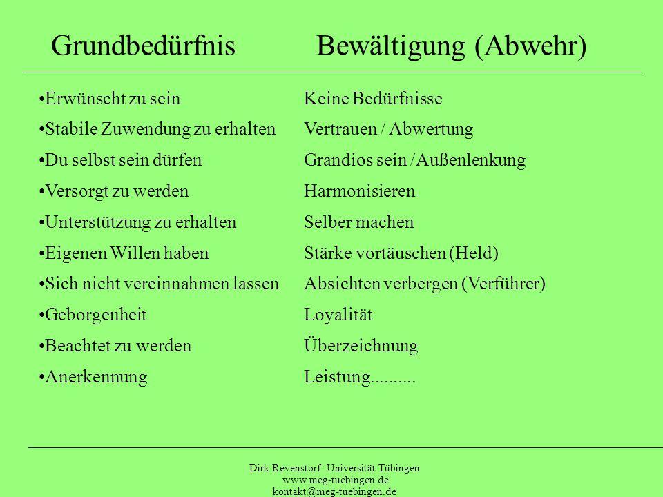 Dirk Revenstorf Universität Tübingen www.meg-tuebingen.de kontakt@meg-tuebingen.de Erwünscht zu seinRückzug (schizoid) Stabile Zuwendung zu erhalten Zuviel Vertrauen, Abwertung (Borderline) Bestätigt werden Grandios sein (narzisstisch) Versorgt zu werden Abhängigkeit (dependent) Unterstützung zu erhalten Unselbständig (dependent) Sich nicht unterordnen Stärke vortäuschen (psychopathisch) Sich nicht vereinnahmen lassenAbsichten verbergen (psychopathisch) Geborgenheit Loyalität (masochistisch) Beachtet zu werden Überzeichnung (histrionisch) Anerkennung Leistung (rigider Anteil)..........