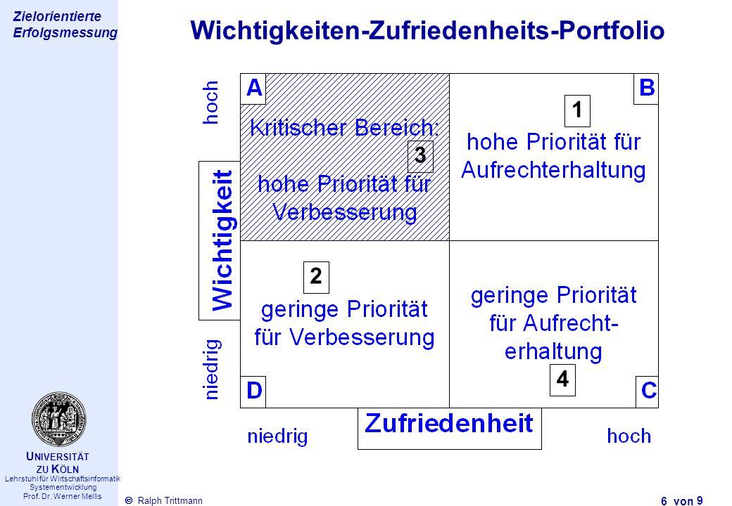 Thema des Vortrags 6 von Ralph Trittmann  Lehrstuhl für Wirtschaftsinformatik Systementwicklung Prof. Dr. Werner Mellis U NIVERSITÄT ZU K ÖLN Zielori