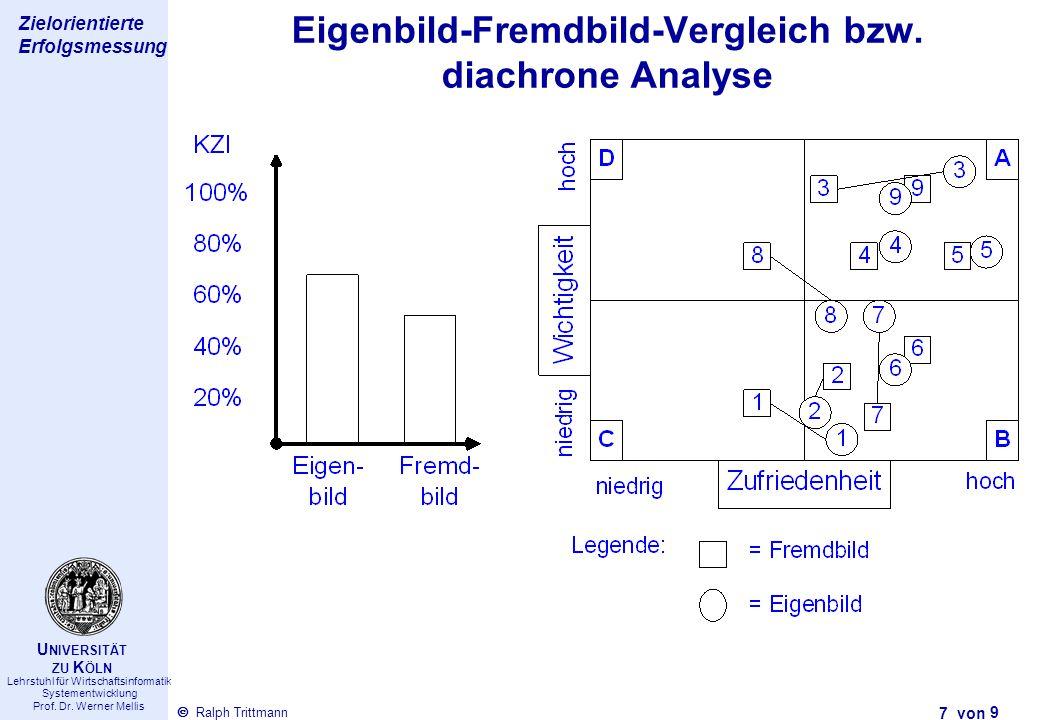 Thema des Vortrags 7 von Ralph Trittmann  Lehrstuhl für Wirtschaftsinformatik Systementwicklung Prof. Dr. Werner Mellis U NIVERSITÄT ZU K ÖLN Zielori