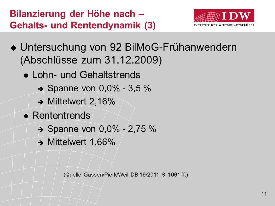 11 Bilanzierung der Höhe nach – Gehalts- und Rentendynamik (3)  Untersuchung von 92 BilMoG-Frühanwendern (Abschlüsse zum 31.12.2009) Lohn- und Gehalt