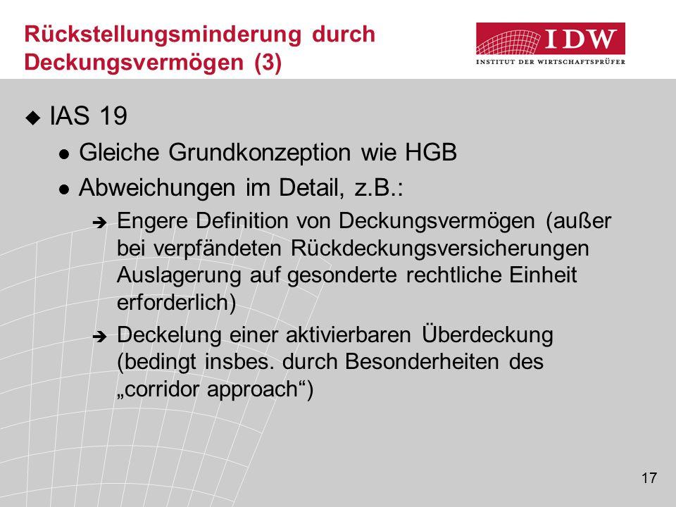 17 Rückstellungsminderung durch Deckungsvermögen (3)  IAS 19 Gleiche Grundkonzeption wie HGB Abweichungen im Detail, z.B.:  Engere Definition von De