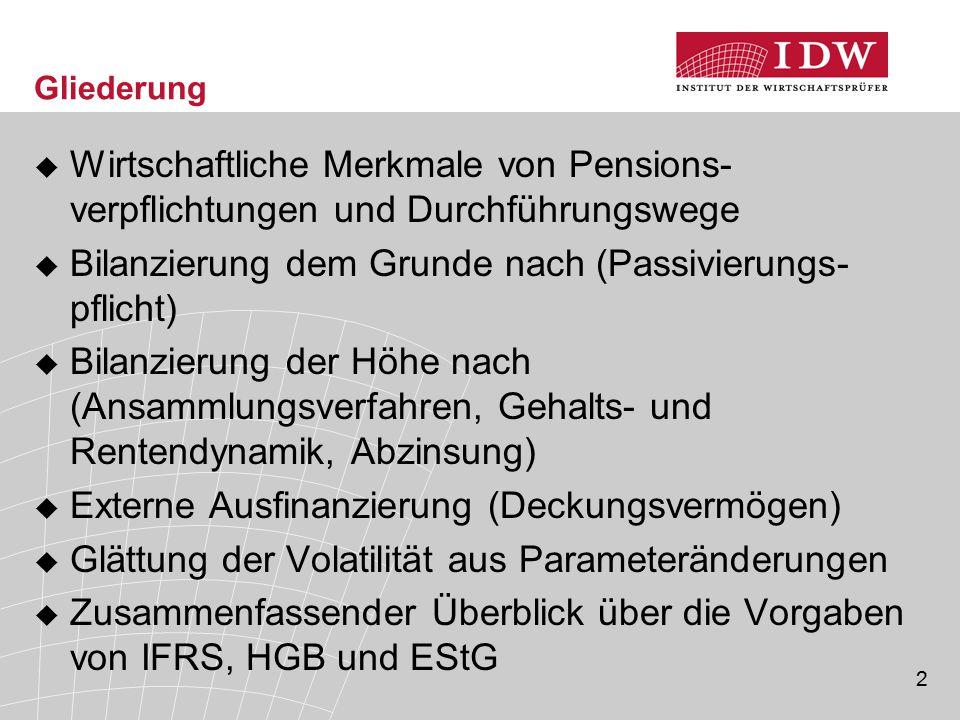 2 Gliederung  Wirtschaftliche Merkmale von Pensions- verpflichtungen und Durchführungswege  Bilanzierung dem Grunde nach (Passivierungs- pflicht) 
