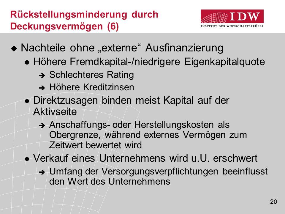 """20 Rückstellungsminderung durch Deckungsvermögen (6)  Nachteile ohne """"externe"""" Ausfinanzierung Höhere Fremdkapital-/niedrigere Eigenkapitalquote  Sc"""