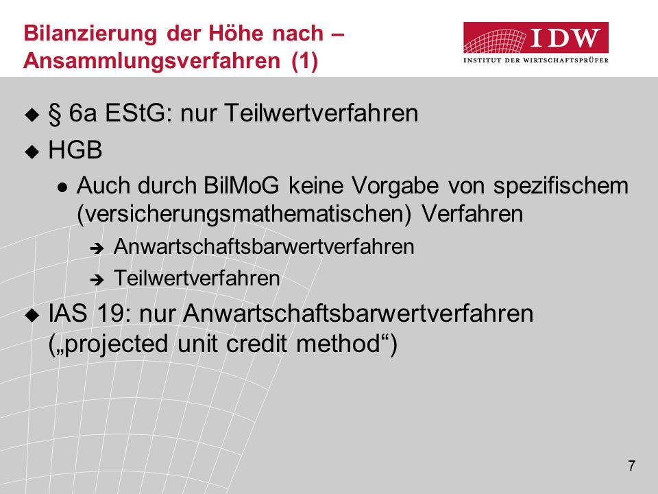 7 Bilanzierung der Höhe nach – Ansammlungsverfahren (1)  § 6a EStG: nur Teilwertverfahren  HGB Auch durch BilMoG keine Vorgabe von spezifischem (ver