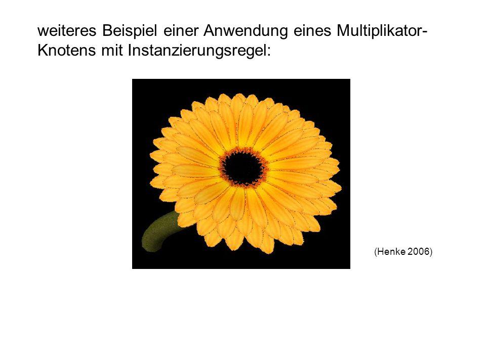 weiteres Beispiel einer Anwendung eines Multiplikator- Knotens mit Instanzierungsregel: (Henke 2006)