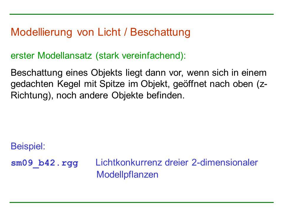 Modellierung von Licht / Beschattung erster Modellansatz (stark vereinfachend): Beschattung eines Objekts liegt dann vor, wenn sich in einem gedachten Kegel mit Spitze im Objekt, geöffnet nach oben (z- Richtung), noch andere Objekte befinden.