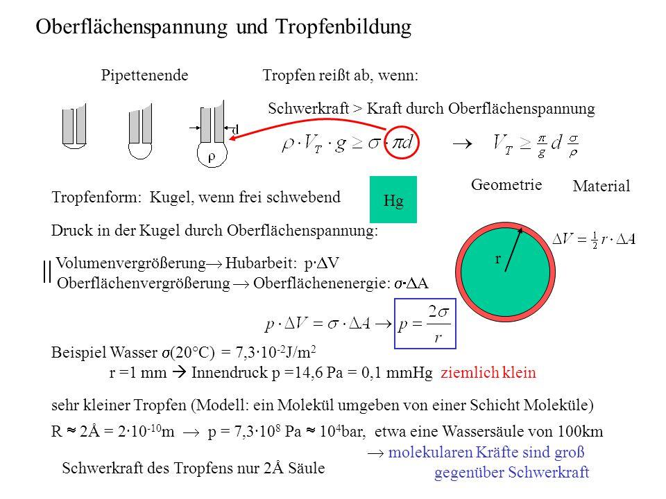 PipettenendeTropfen reißt ab, wenn: Schwerkraft > Kraft durch Oberflächenspannung Material Geometrie Beispiel Wasser  (20°C) = 7,3·10 -2 J/m 2 r =1 m