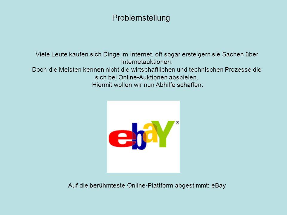 Auktionsablauf Eine Person / Shop stellt die Ware die er verkaufen möchte auf die Online-Plattform.