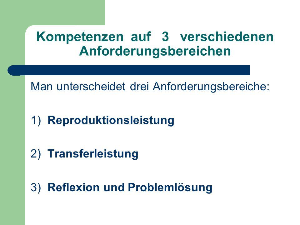 Kompetenzen auf 3 verschiedenen Anforderungsbereichen Man unterscheidet drei Anforderungsbereiche: 1) Reproduktionsleistung 2) Transferleistung 3) Reflexion und Problemlösung
