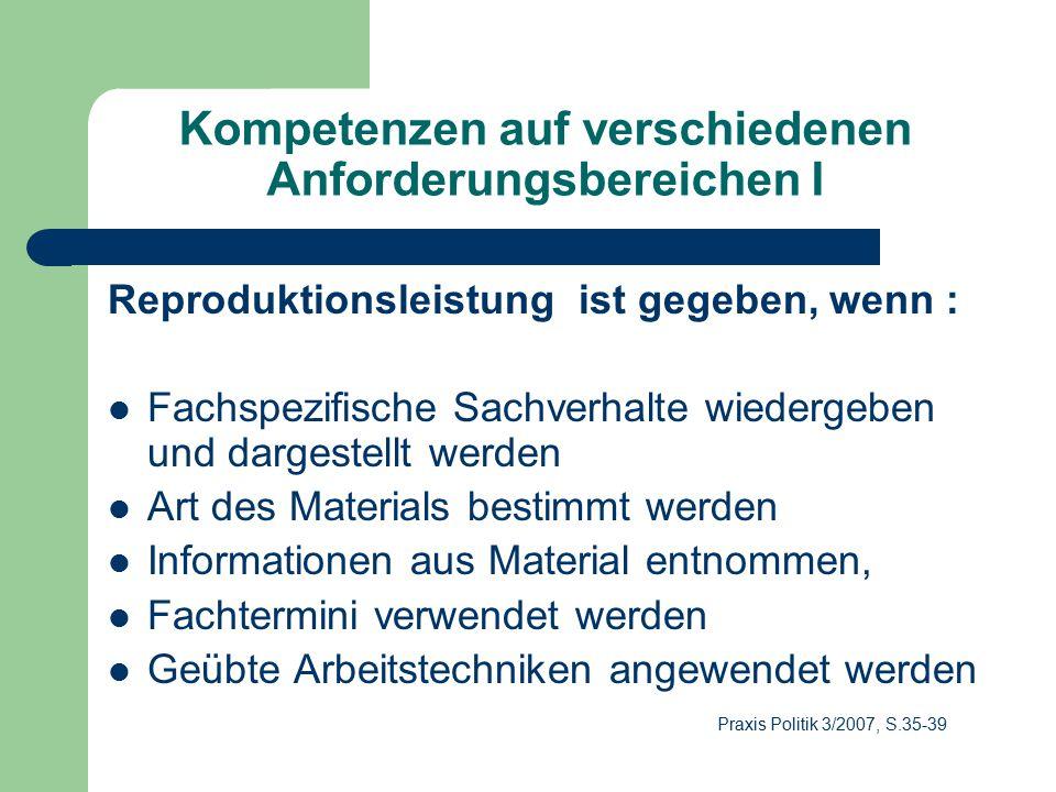 Kompetenzen auf verschiedenen Anforderungsbereichen I Reproduktionsleistung ist gegeben, wenn : Fachspezifische Sachverhalte wiedergeben und dargestellt werden Art des Materials bestimmt werden Informationen aus Material entnommen, Fachtermini verwendet werden Geübte Arbeitstechniken angewendet werden Praxis Politik 3/2007, S.35-39