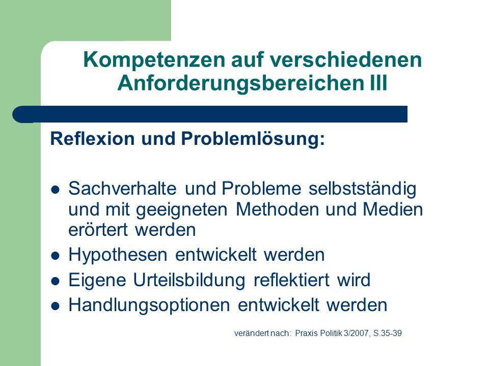 Kompetenzen auf verschiedenen Anforderungsbereichen III Reflexion und Problemlösung: Sachverhalte und Probleme selbstständig und mit geeigneten Methoden und Medien erörtert werden Hypothesen entwickelt werden Eigene Urteilsbildung reflektiert wird Handlungsoptionen entwickelt werden verändert nach: Praxis Politik 3/2007, S.35-39