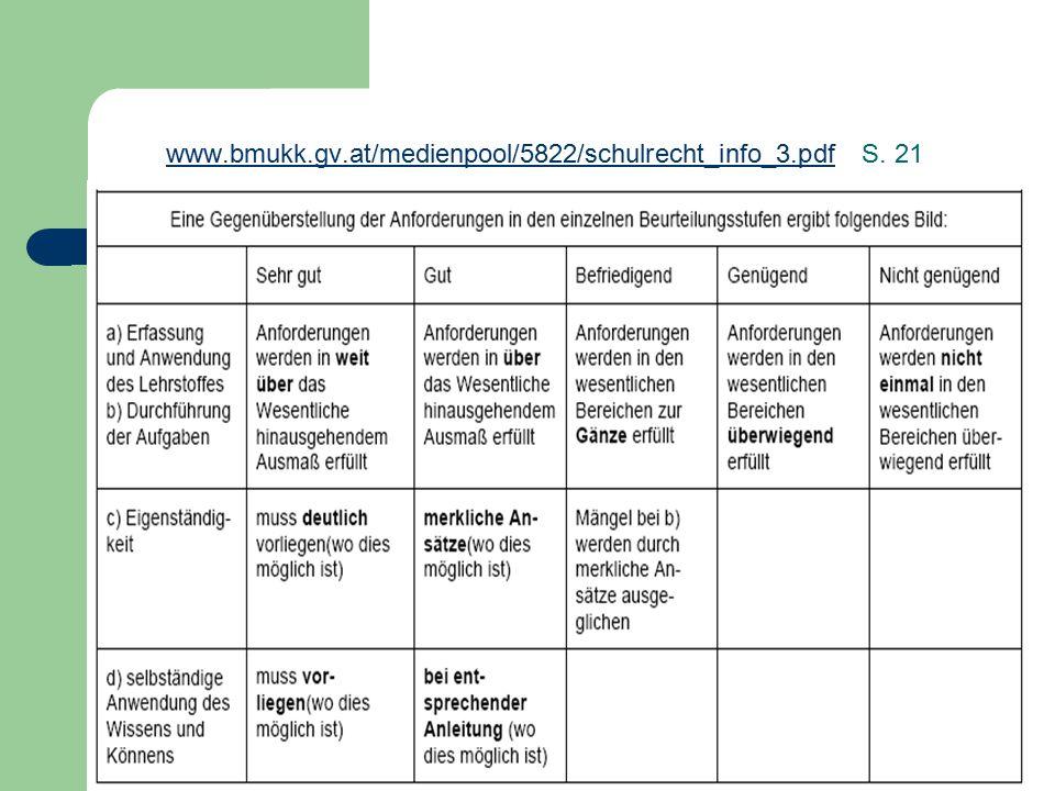 www.bmukk.gv.at/medienpool/5822/schulrecht_info_3.pdfwww.bmukk.gv.at/medienpool/5822/schulrecht_info_3.pdf S. 21