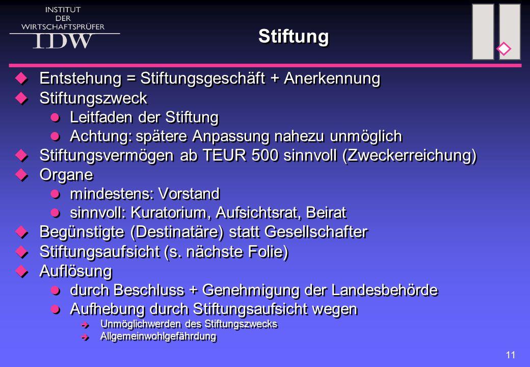 11 Stiftung  Entstehung = Stiftungsgeschäft + Anerkennung  Stiftungszweck Leitfaden der Stiftung Achtung: spätere Anpassung nahezu unmöglich  Stift