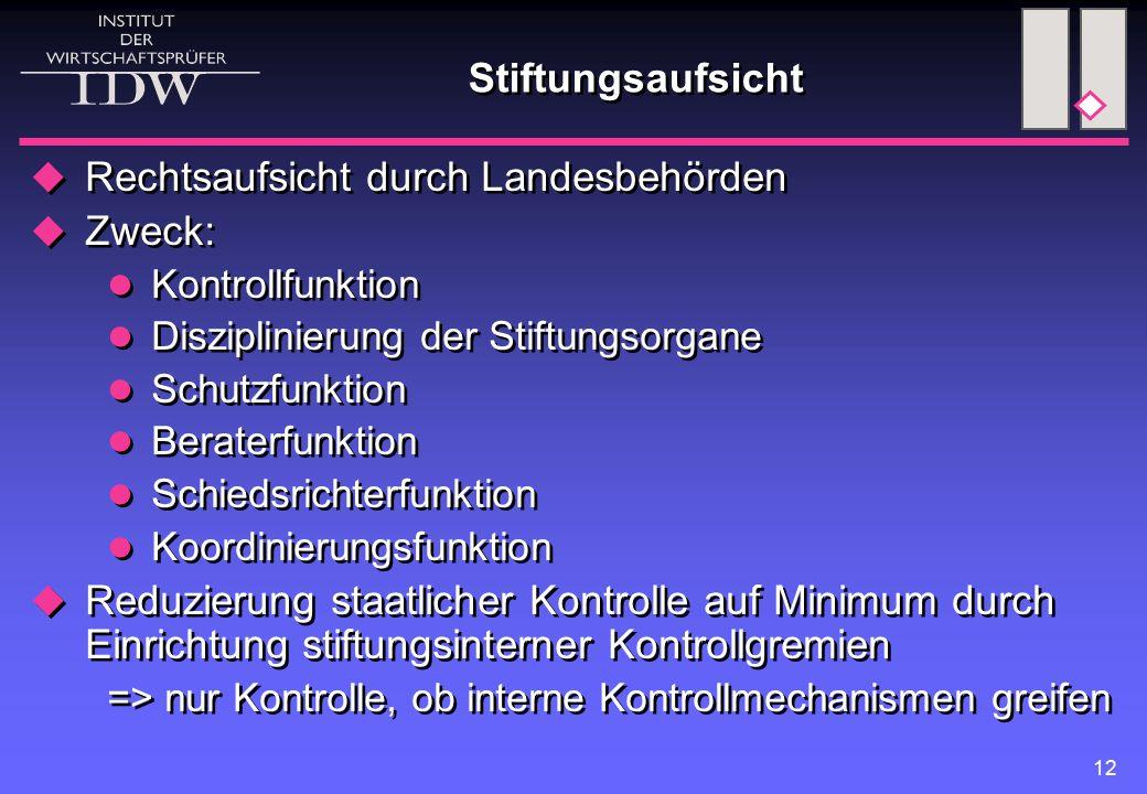 12 Stiftungsaufsicht  Rechtsaufsicht durch Landesbehörden  Zweck: Kontrollfunktion Disziplinierung der Stiftungsorgane Schutzfunktion Beraterfunktio
