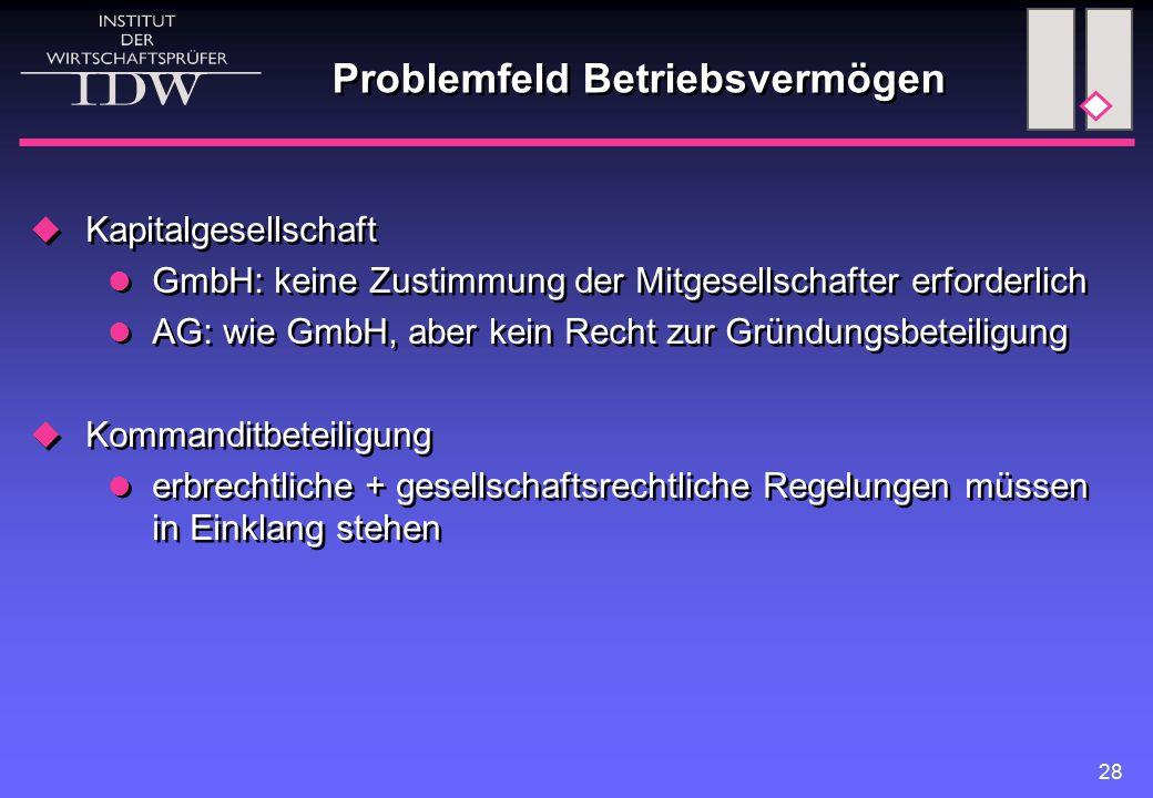 28 Problemfeld Betriebsvermögen  Kapitalgesellschaft GmbH: keine Zustimmung der Mitgesellschafter erforderlich AG: wie GmbH, aber kein Recht zur Grün