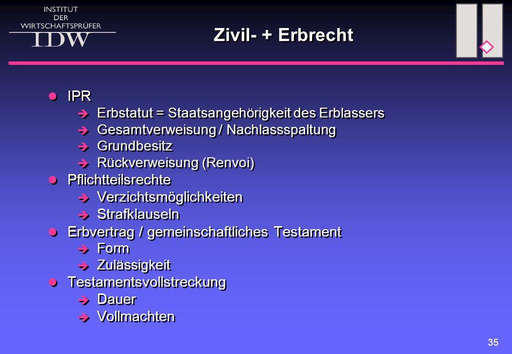35 Zivil- + Erbrecht IPR  Erbstatut = Staatsangehörigkeit des Erblassers  Gesamtverweisung / Nachlassspaltung  Grundbesitz  Rückverweisung (Renvoi