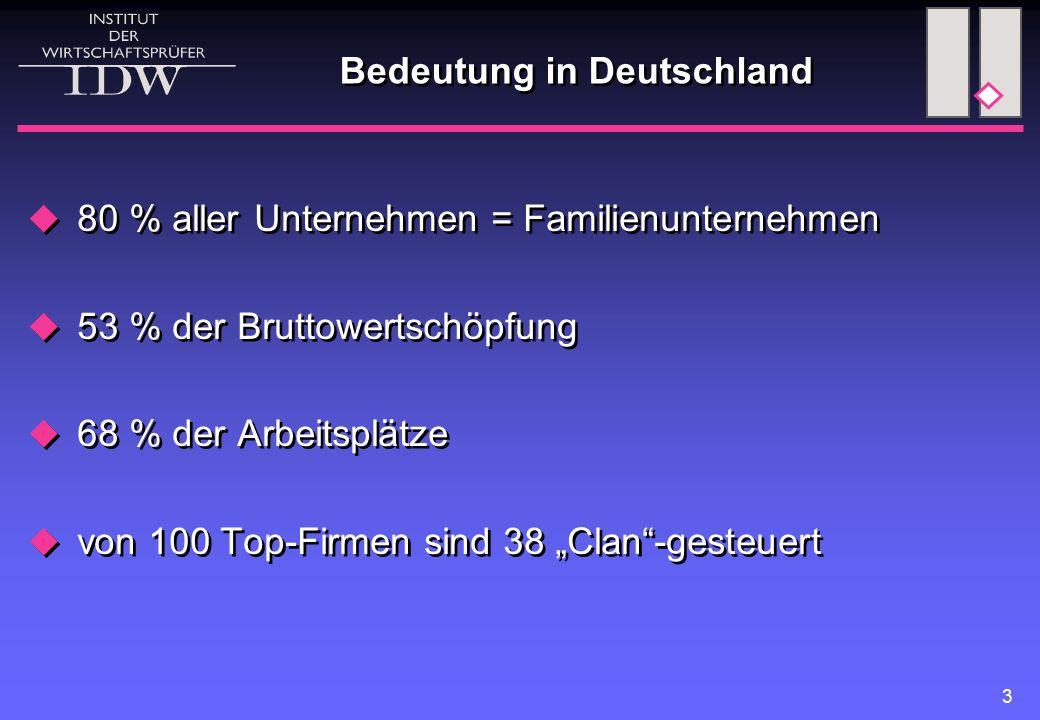 3 Bedeutung in Deutschland  80 % aller Unternehmen = Familienunternehmen  53 % der Bruttowertschöpfung  68 % der Arbeitsplätze  von 100 Top-Firmen