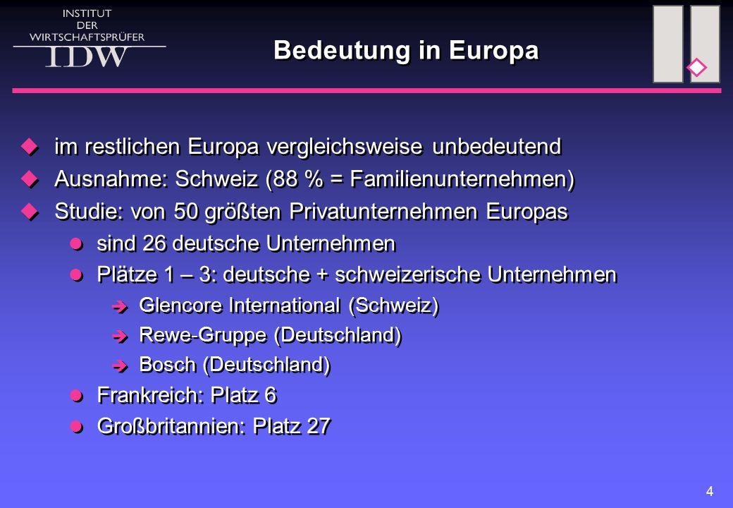 4 Bedeutung in Europa  im restlichen Europa vergleichsweise unbedeutend  Ausnahme: Schweiz (88 % = Familienunternehmen)  Studie: von 50 größten Pri